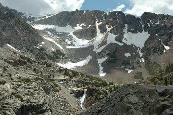 Tioga Road, Mountain Range